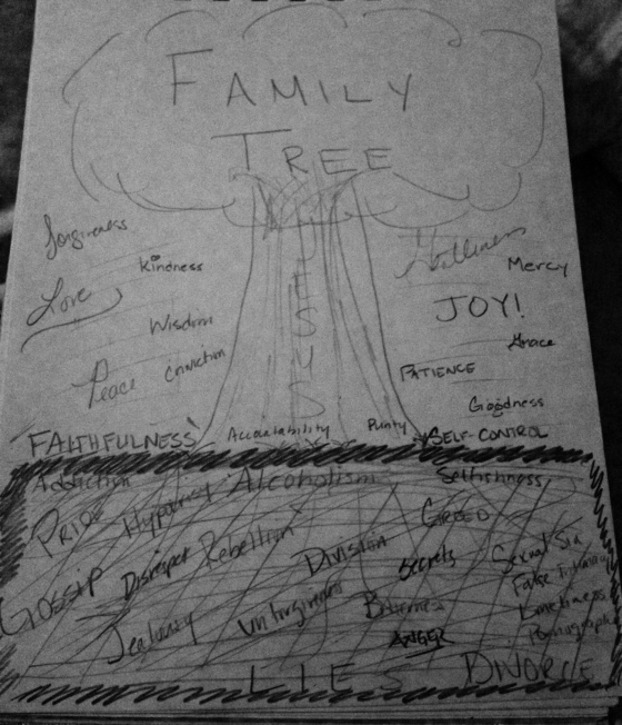 Praying for our Family Tree